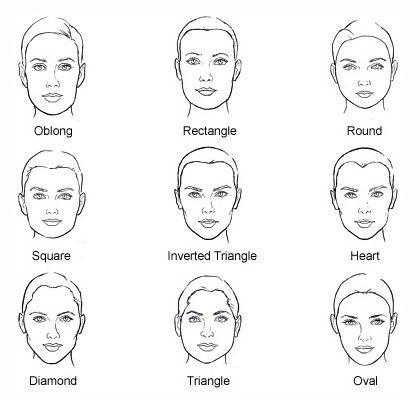 راهنمای انتخاب عینک مناسب صورتتان