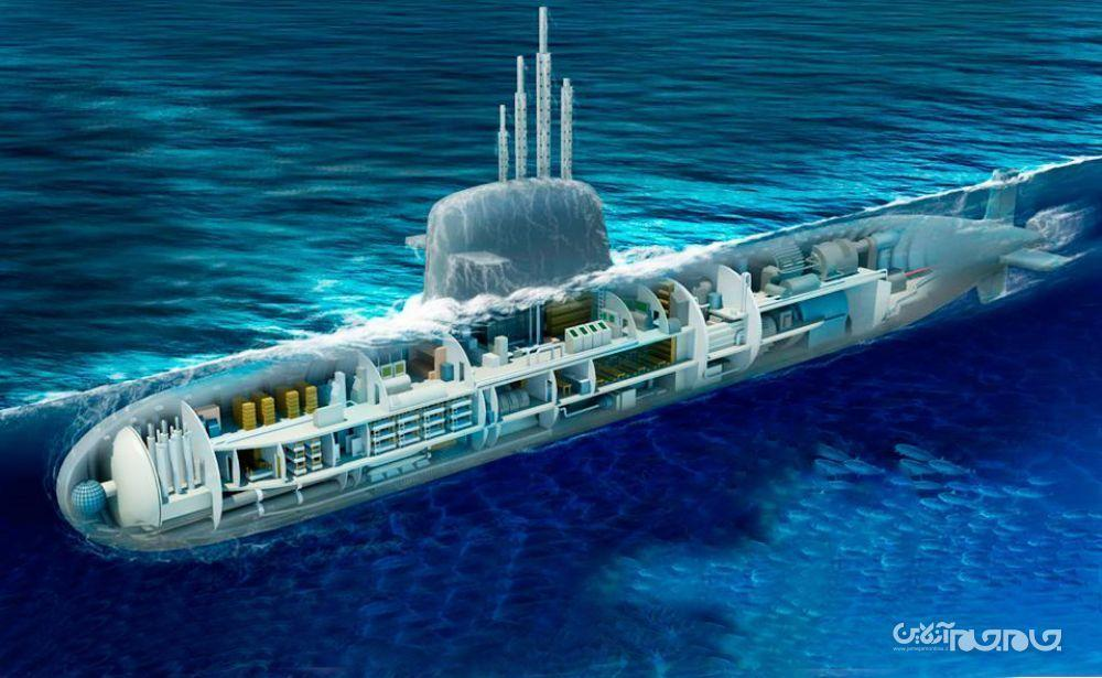 برزیل به دنبال به خدمت گیری زیردریایی اتمی