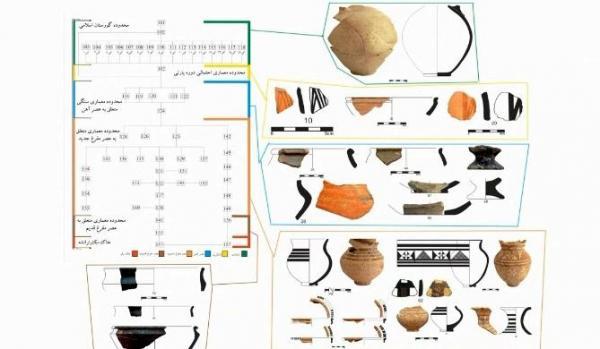 شناسایی لایه مفرغ قدیم در تپه گردیگوران در جنوب دریاچه ارومیه