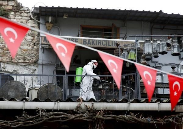 خبرنگاران شمار روزانه مبتلایان کرونا در ترکیه به مرز 60 هزار نفر رسید